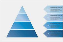 Comprendre notre méthodologie en 5 étapes